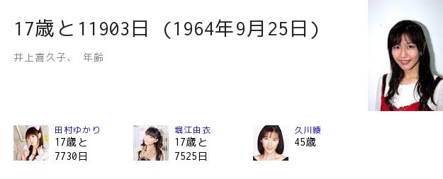 17sai